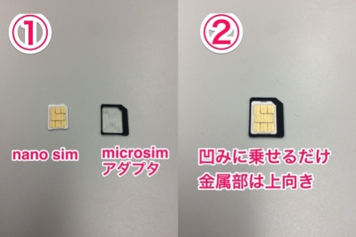 nanosim microsim 変換
