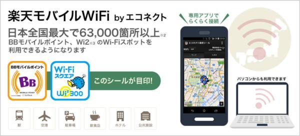 楽天Wi-Fiオプション