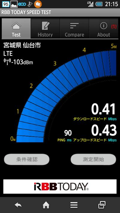 iijmio低速200kbpの速度測定