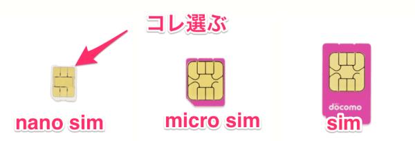 SIMカード サイズ