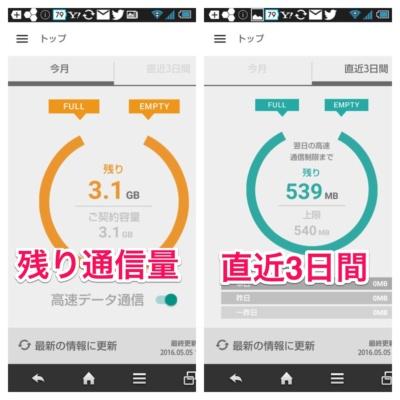 楽天モバイル アプリ 通信量 画像