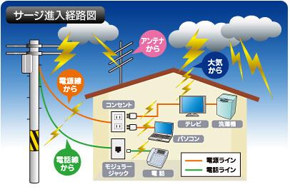 出典:elecom.co.jp