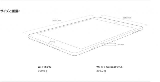 新型iPad mini5 サイズ